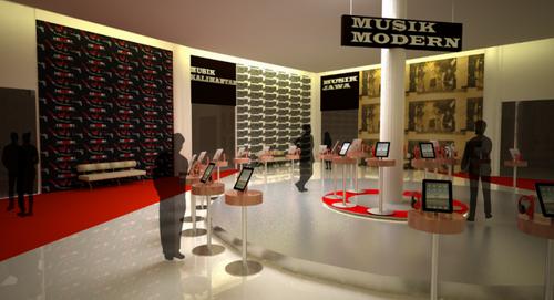 Museum Musik Indonesia Malang
